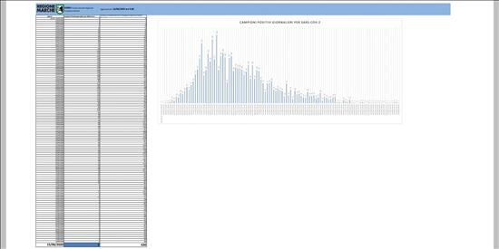 Coronavirus Marche: aggiornamento dati dal GORES - situazione al 16/06/2020 ore 9.00