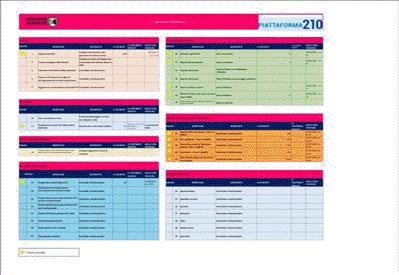 Piattaforma 210: Report misure aperte e domande presentate - ore 18 del 21/06/2020