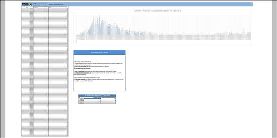 Coronavirus Marche: aggiornamento dati dal GORES - situazione al 04/09/2020 ore 9.00