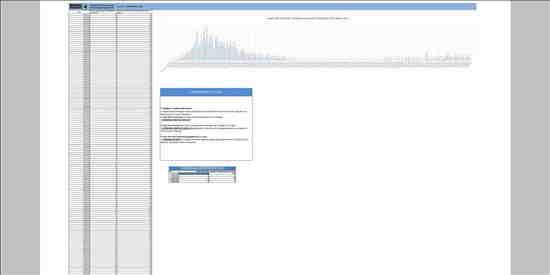 Coronavirus Marche: aggiornamento dati - situazione al 28/09/2020 ore 9.00