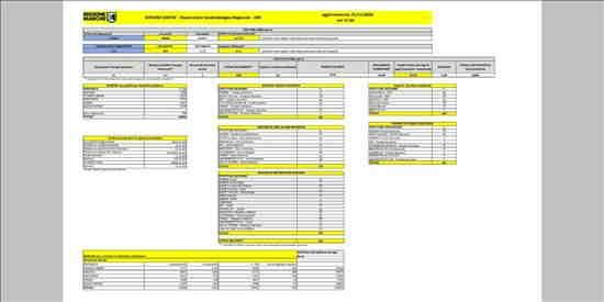 Coronavirus Marche: aggiornamento dati dal Servizio Sanità - situazione al 21/11/2020 ore 12.00