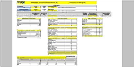 Coronavirus Marche: aggiornamento dati dal Servizio Sanità - situazione al 22/11/2020 ore 12.00
