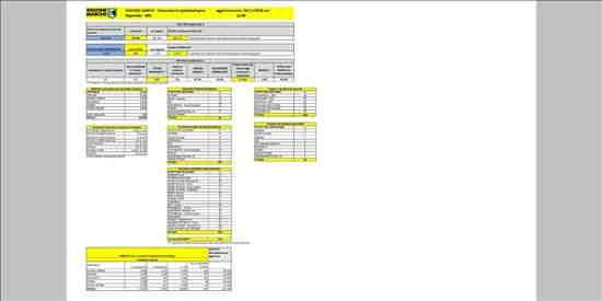 Coronavirus Marche: aggiornamento dati dal Servizio Sanità - situazione al 28/11/2020 ore 12.00