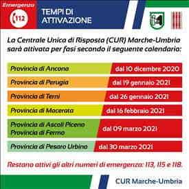 """Numero unico europeo Nue 112, da martedì 30 marzo operativo anche nella provincia di Pesaro e Urbino. Saltamartini: """"Completata la copertura di tutte le Marche"""""""