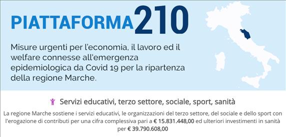 Piattaforma210: aperte anche le misure 22-27 per servizi educativi privati, scuole primarie parificate, scuole paritarie I e II grado e organizzazioni sportive