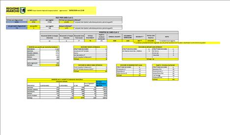 Coronavirus Marche: aggiornamento dati dal GORES - situazione al 29/05/2020 ore 12.00