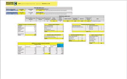Coronavirus Marche: aggiornamento dati dal GORES - situazione al 02/06/2020 ore 12.00