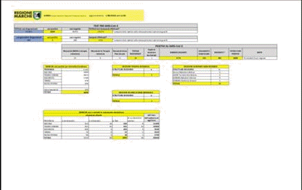 Coronavirus Marche: aggiornamento dati dal GORES - situazione al 04/08/2020 ore 12.00