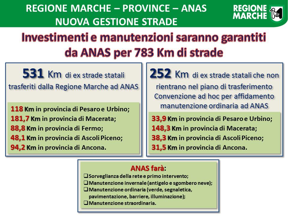 http://www.regione.marche.it/Portals/0/News/ConvenzioneRegioneAnas_ReteStradale.png?ver=2016-10-05-143719-413