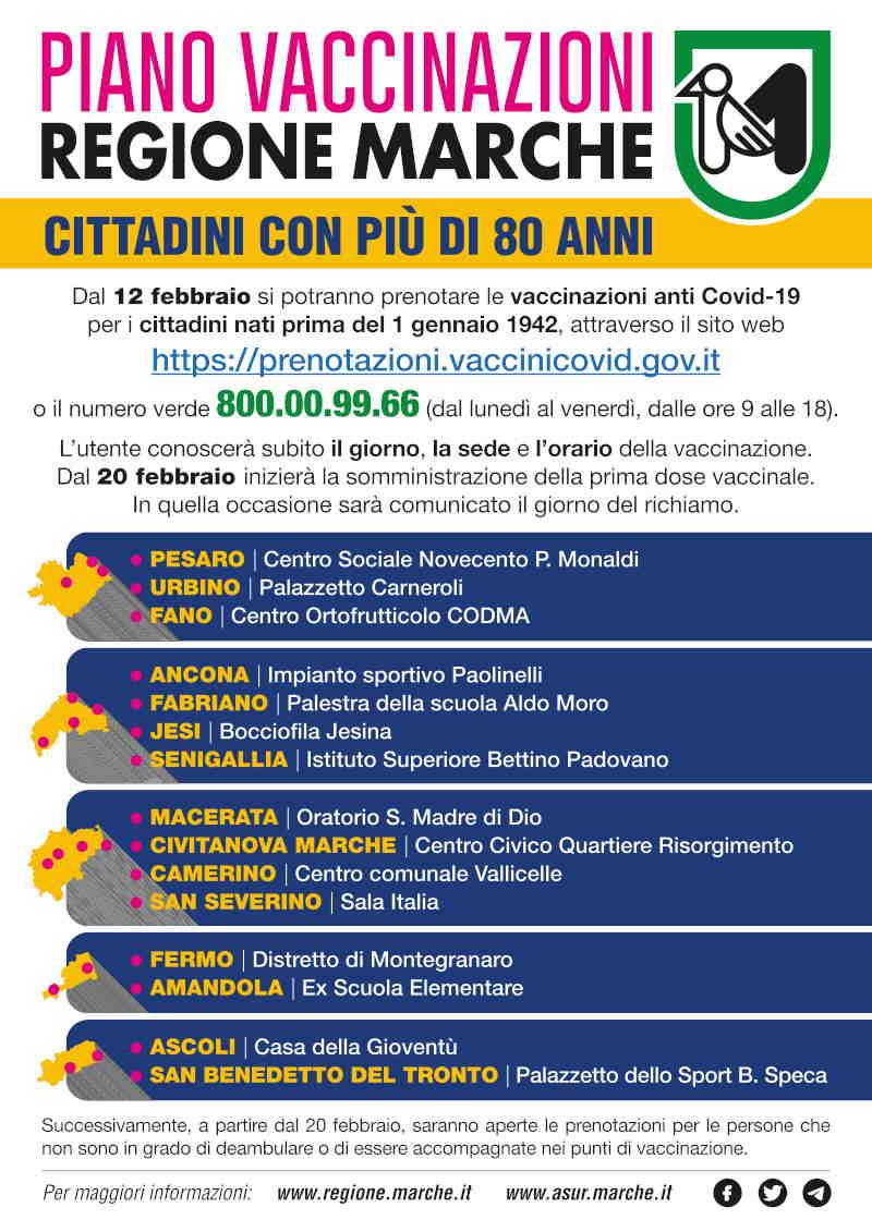 Regione Marche piano Vaccinale over 80